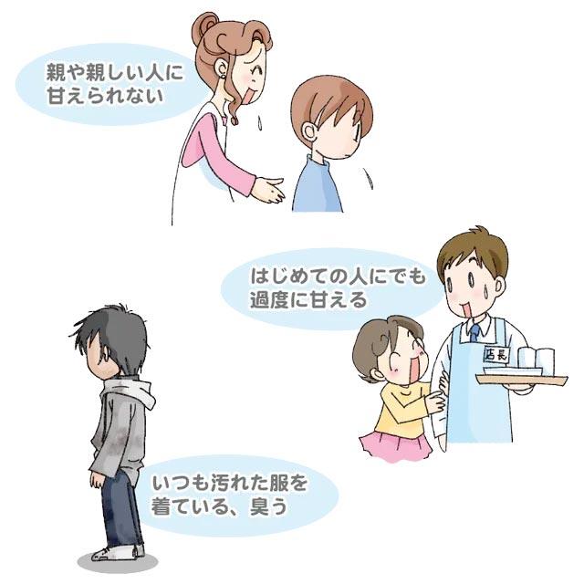 愛着障害(虐待)の特徴